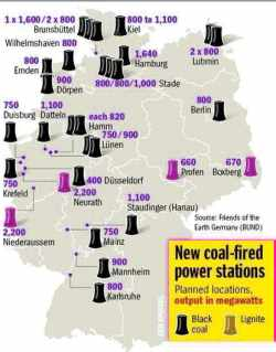 the new German coal-fired power station program
